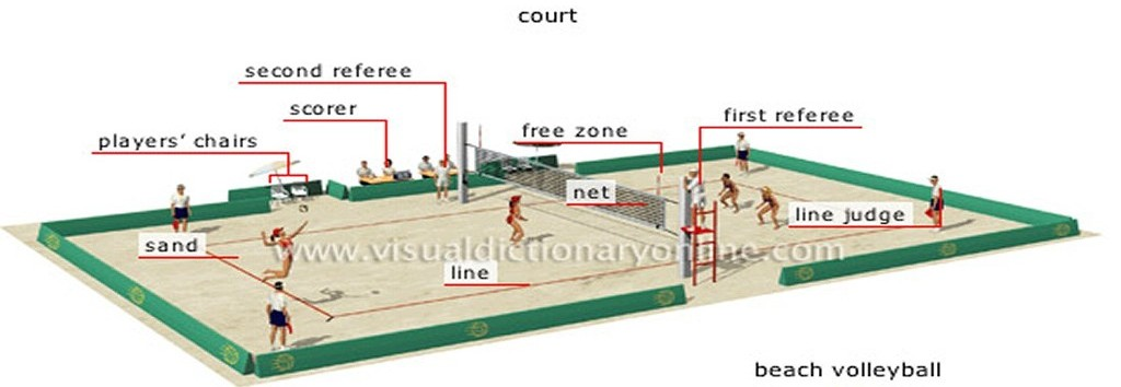 Athletic court construction company court construction for How to build a sport court
